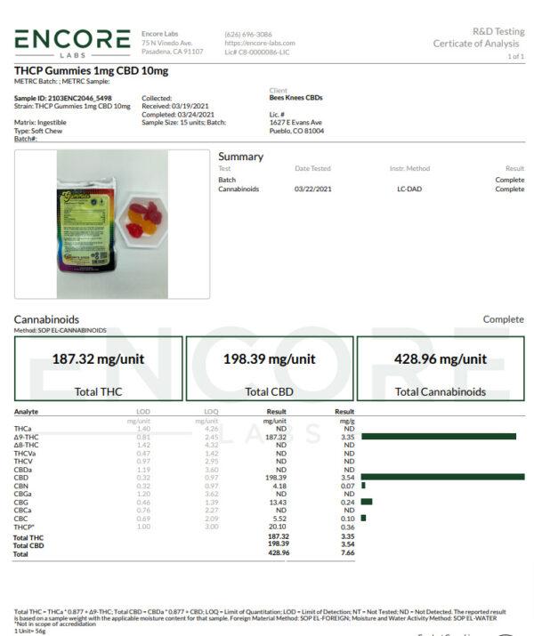 THCP Gummies certificate of analysis